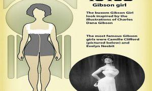 rahasia diet untuk mendapatkan bentuk tubuh sempurna